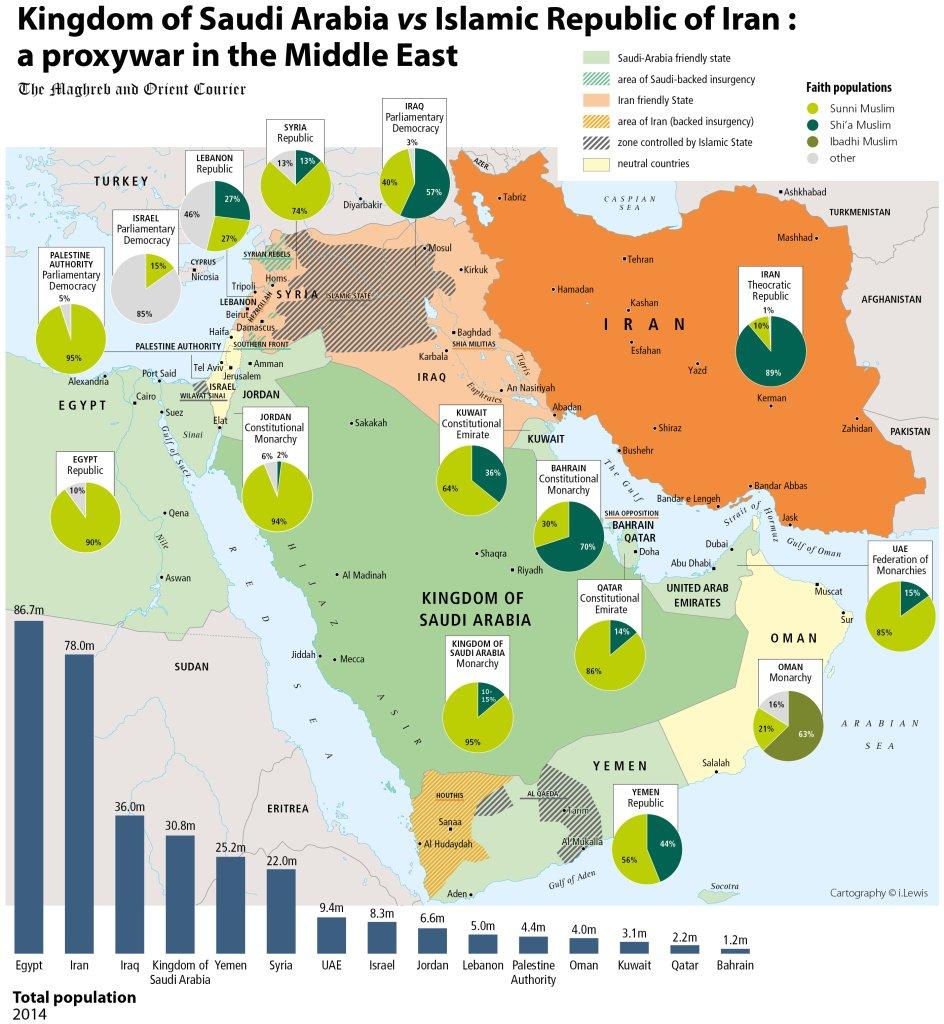 saudi-iran-proxy-war-map